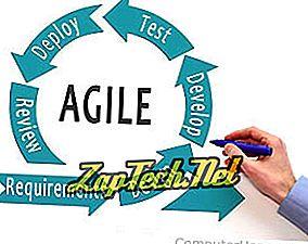 Kaj so agilne razvojne metode?